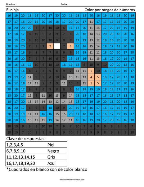 El Ninja Rangos de número
