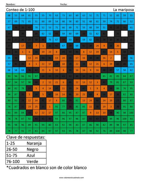 Conteo de 1‐100 La mariposa