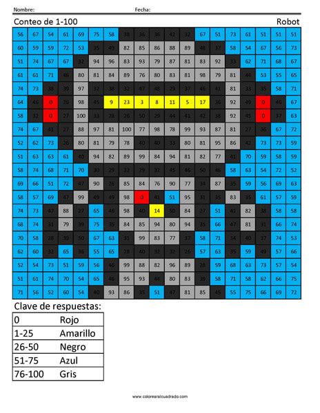 Conteo de 1‐100 Robot