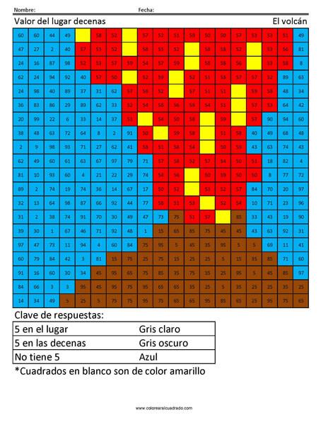 Valor del lugar decenas El volcán