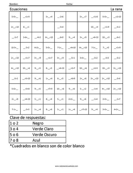 Ecuaciones- La rana