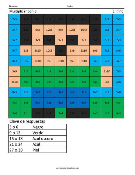 Multiplicar con 3- El niño