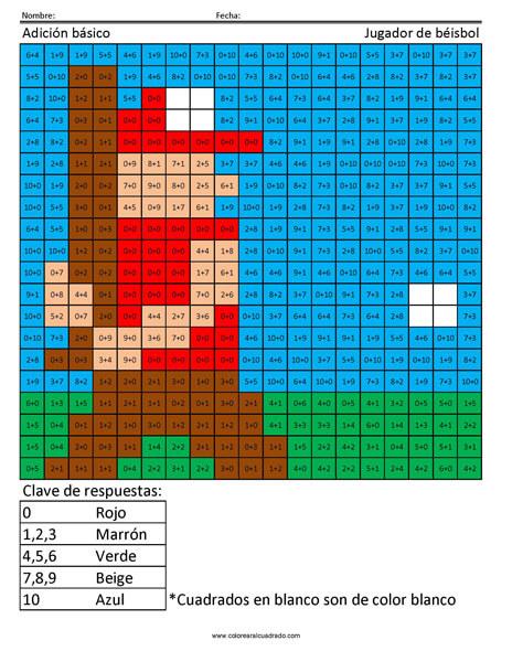 Adición básico- Jugador de béisbol