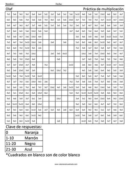 Olaf Práctica de multiplicación