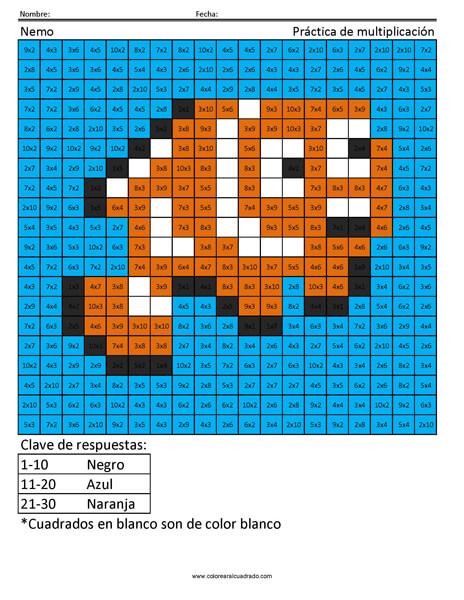 Finding Nemo Disney Práctica de multiplicación